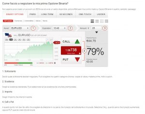 BDSwiss come fare trading