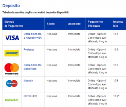 deposito eurobt