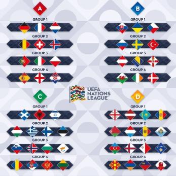 cos'è nations league