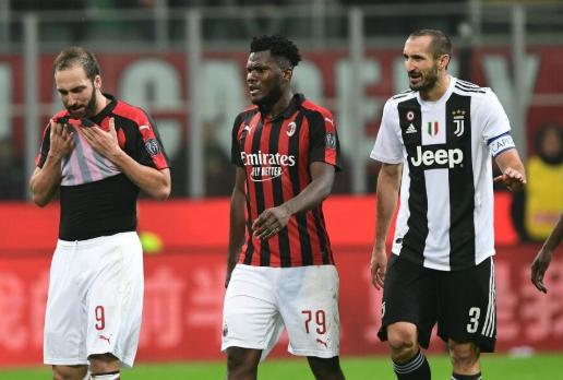Supercoppa Italiana: Juventus – Milan